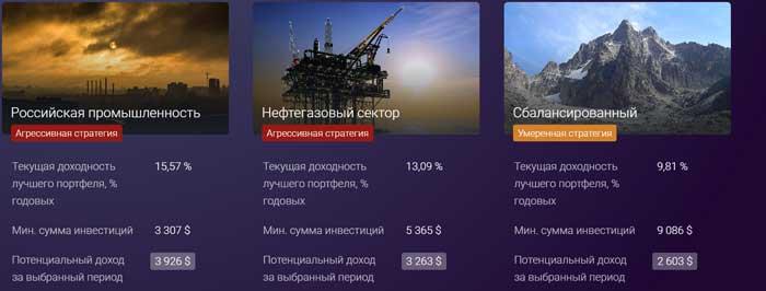 Торговля нефти Альфа-форекс